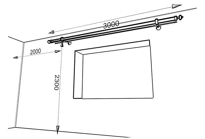 Предварительные замеры при пошиве штор