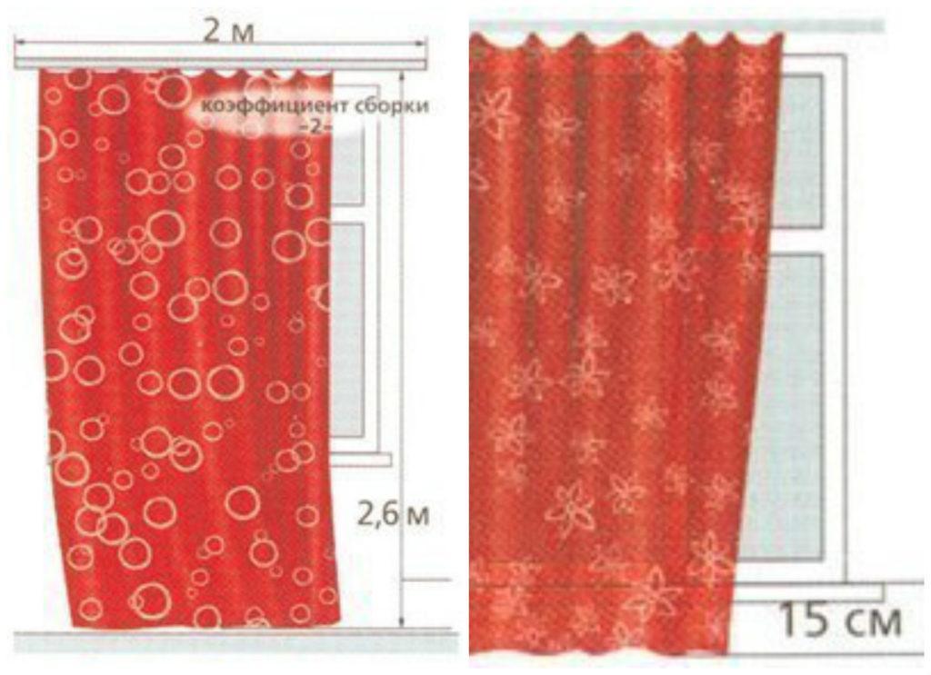 Расчет расхода ткани на занавески
