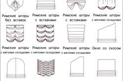 Разновидности складок у римских штор