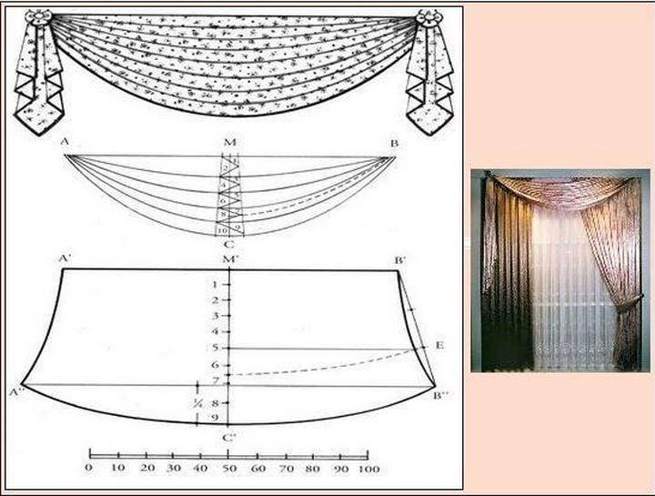 Раскроить ткань будет легче, если у вас есть масштабированная схема и шаблоны