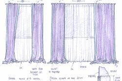 Эскиз шторы на люверсах