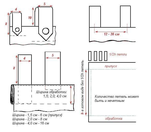 схема изготовления петель