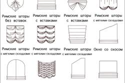 Схема видов римских штор