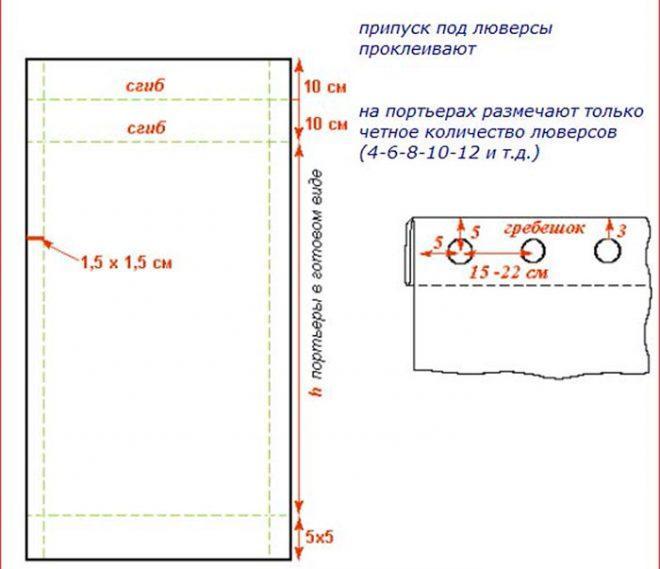 Размеры шторы на люверсах