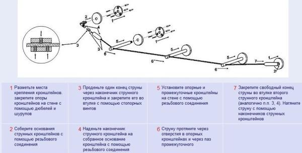 Инструкция по креплению струнного мини-карниза
