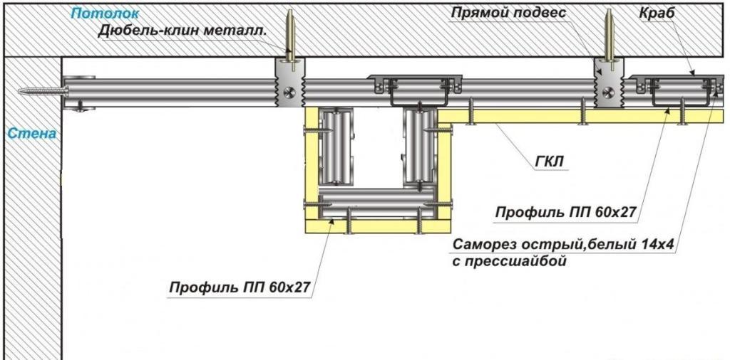 схема создания короба