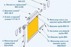 Схема сборки рулонной шторы из тростника