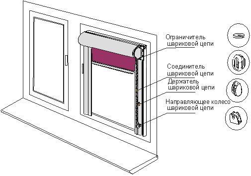 Схема монтажа рулонных штор