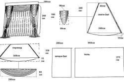Пример 3. Схема декорирования штор