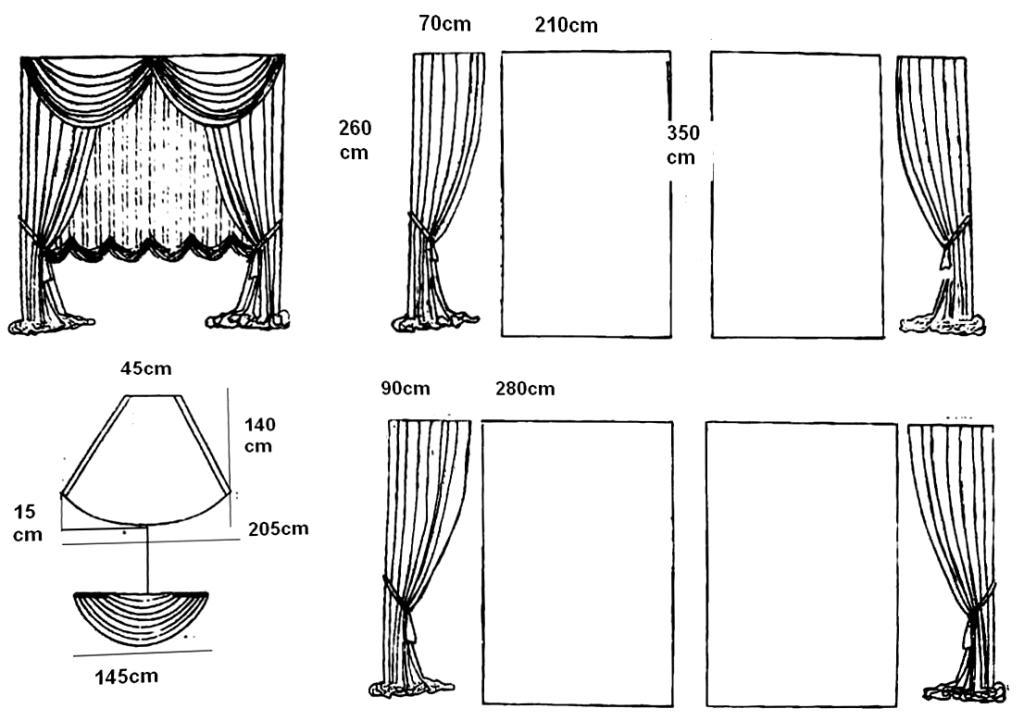 Пример 1. Схема декорирования штор