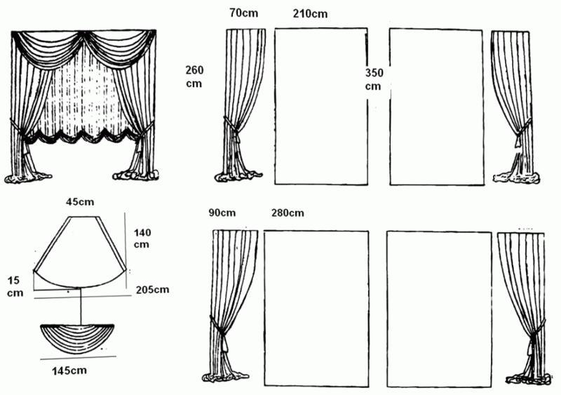 Декорируем шторы своими руками: идеи, инструкция
