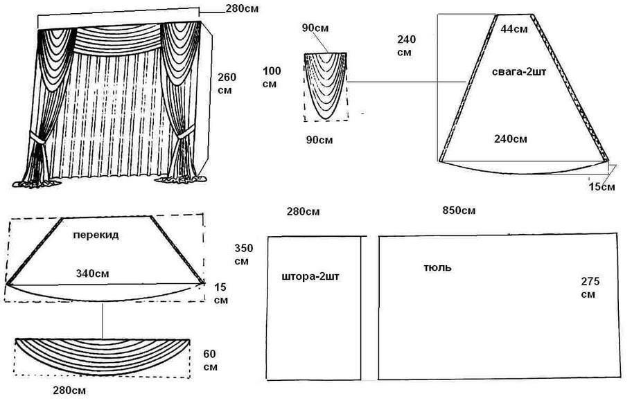 Схема кройки занавесок