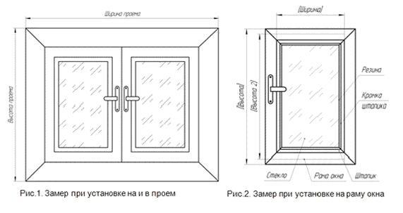 Инструкция по замеру горизонтальных жалюзи