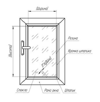 Инструкция по замеру горизонтальных жалюзи для Изолайт