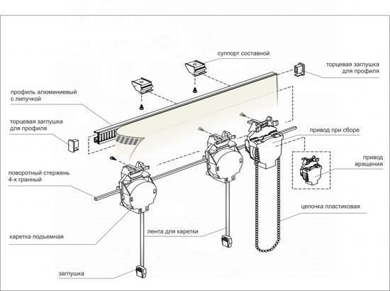 Схема устройства карниза