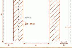 Схема пошива лондонской шторы