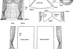 Как сшить классические шторы в гостиную своими руками