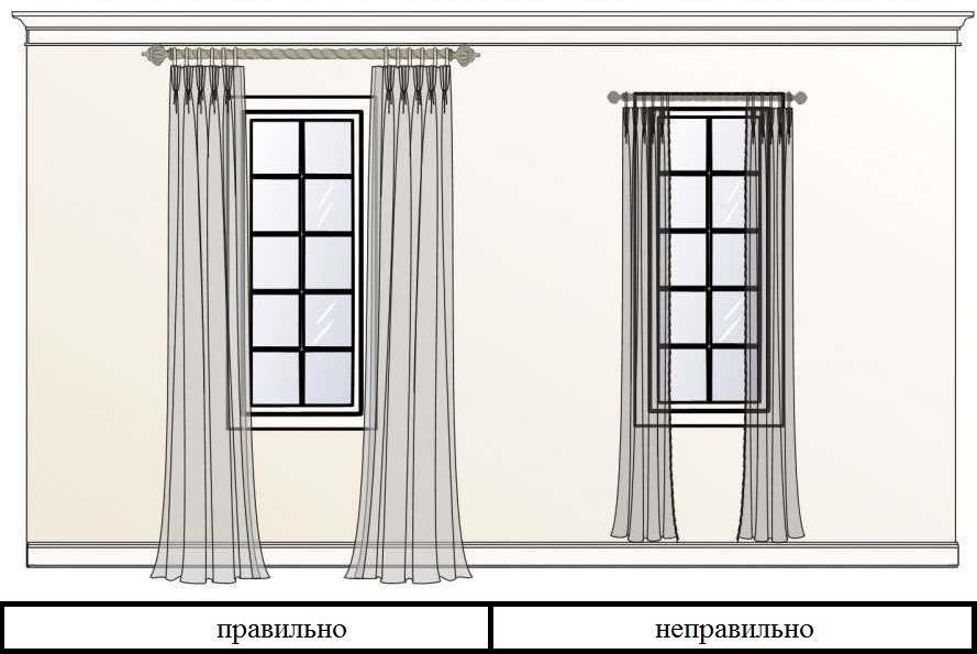 правильное и неправильное подвешивание штор для узких окон