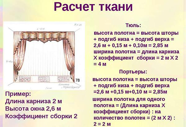Правила расчета ткани для тюля и портьер