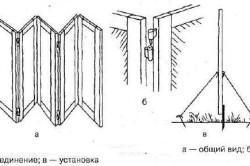 Схема складной ширмы