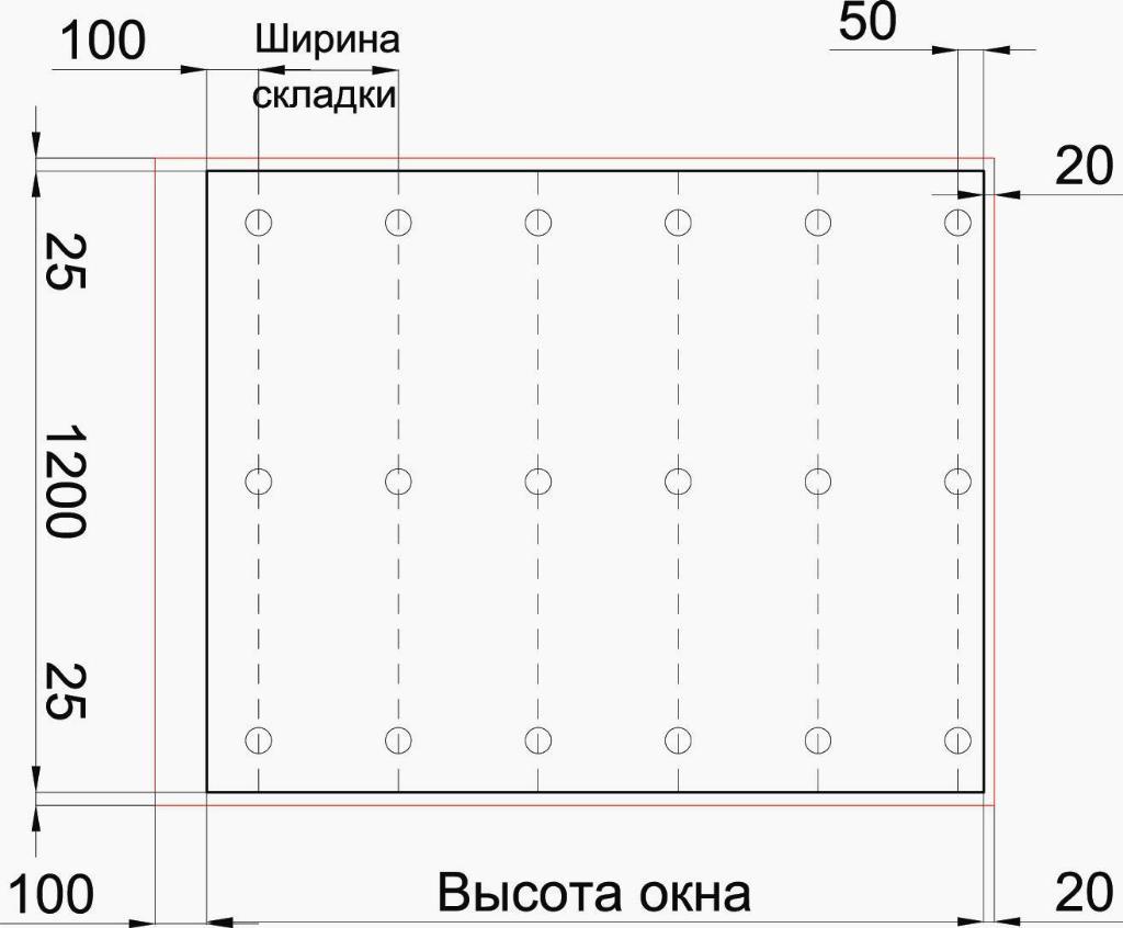 Выкройка римской шторы – это прямоугольник, разделенный горизонтальными линиями, где по бокам, снизу и сверху даются припуски на подгиб, а еще место для кармана-утяжелителя внизу и места для крепления сверху