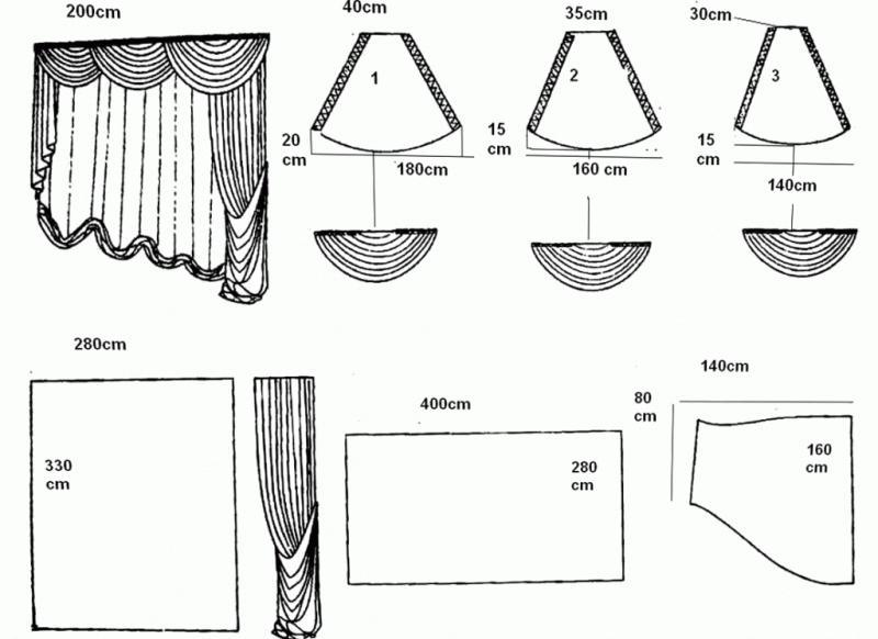 выкройки штор для спальни