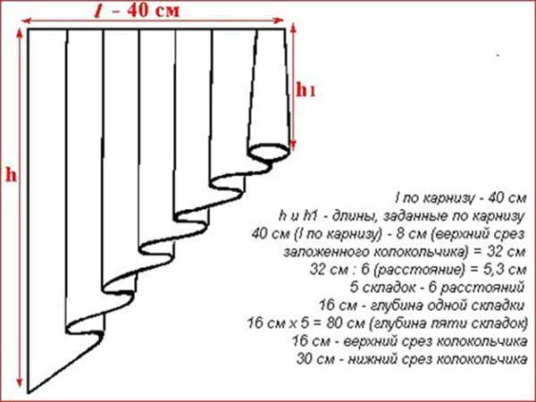 Схема ламбрекена