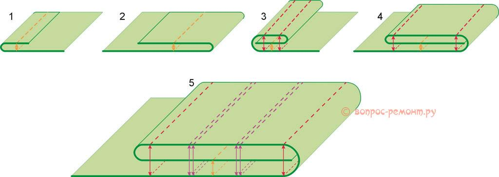 Обработка краев тюля