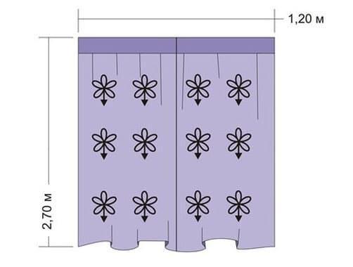 размеры занавески