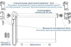Материалы для изготовления шторы