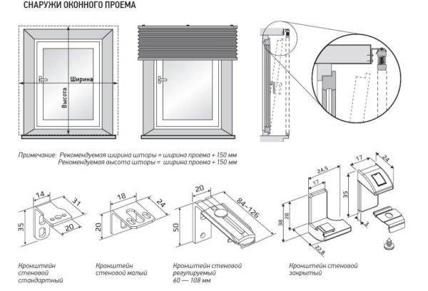Кроме трех вариантов есть еще современная закрытая конструкция, которая выглядит намного привлекательнее