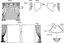 Пример выкройки штор