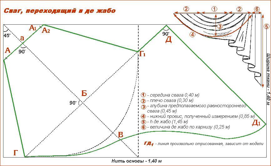 Выкройка ламбрекена, состоящего их двух наиболее распространенных его элементов