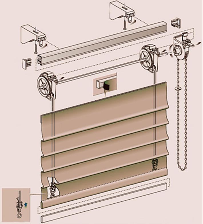 Конструкция римских штор