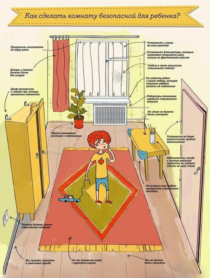 Как обезапасить детскую комнату инфографика