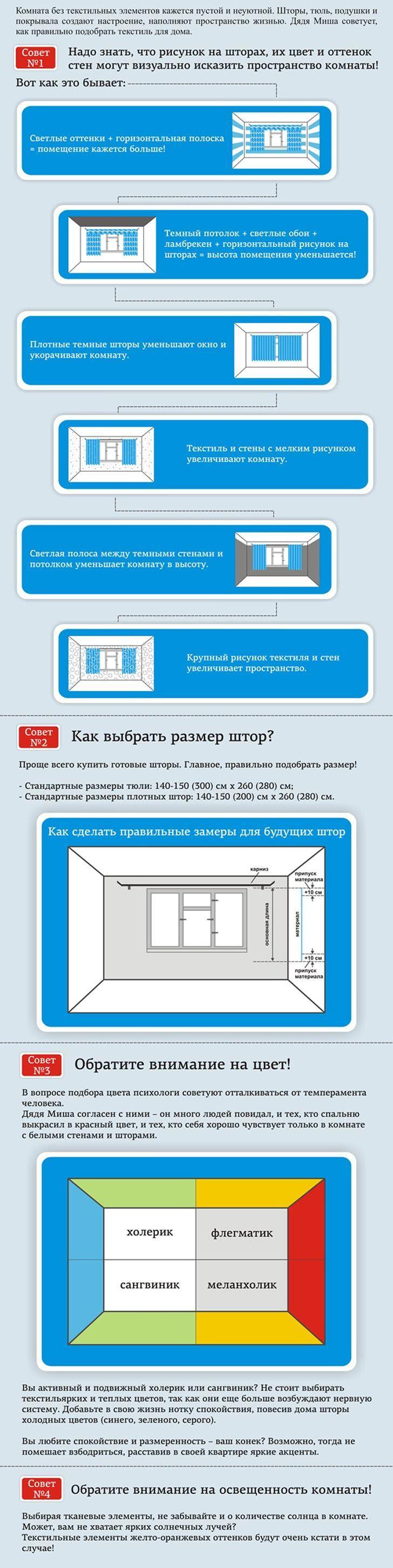 Инфографика о выборе штор