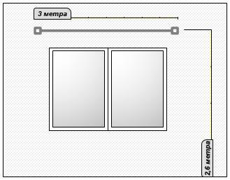 замер для расчета ткани на шторы
