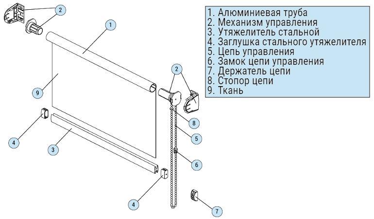 Устройство шторы рулонного типа без направляющих