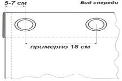 Схема установки люверсов на шторы