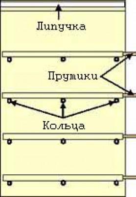 galuzi_5