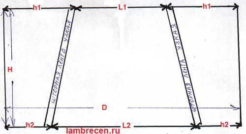 как- сшить-lambreken
