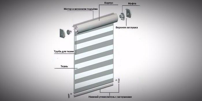 Схема устройства рулонной шторы