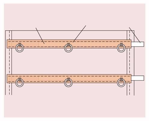 Основные составляющие части римской шторы
