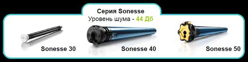 Электропривод Somfy