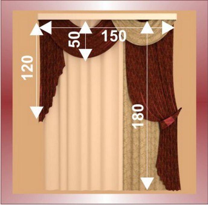 Как измерить шторы